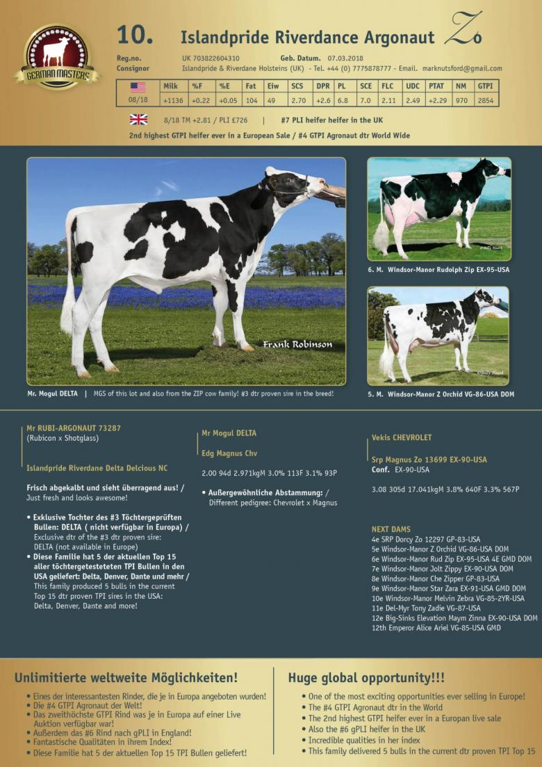 Datasheet for Lot 10. Islandpride Riverdance Argonaut Zo