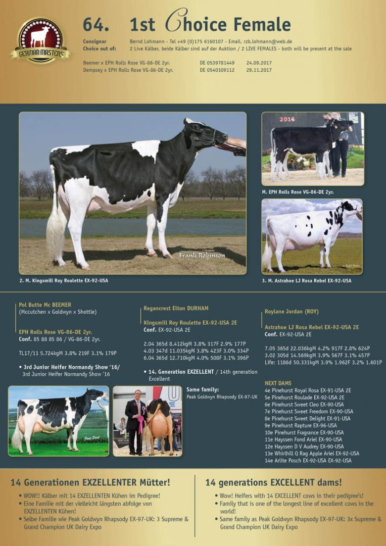 Datasheet for Lot 64. 1st Choice Female