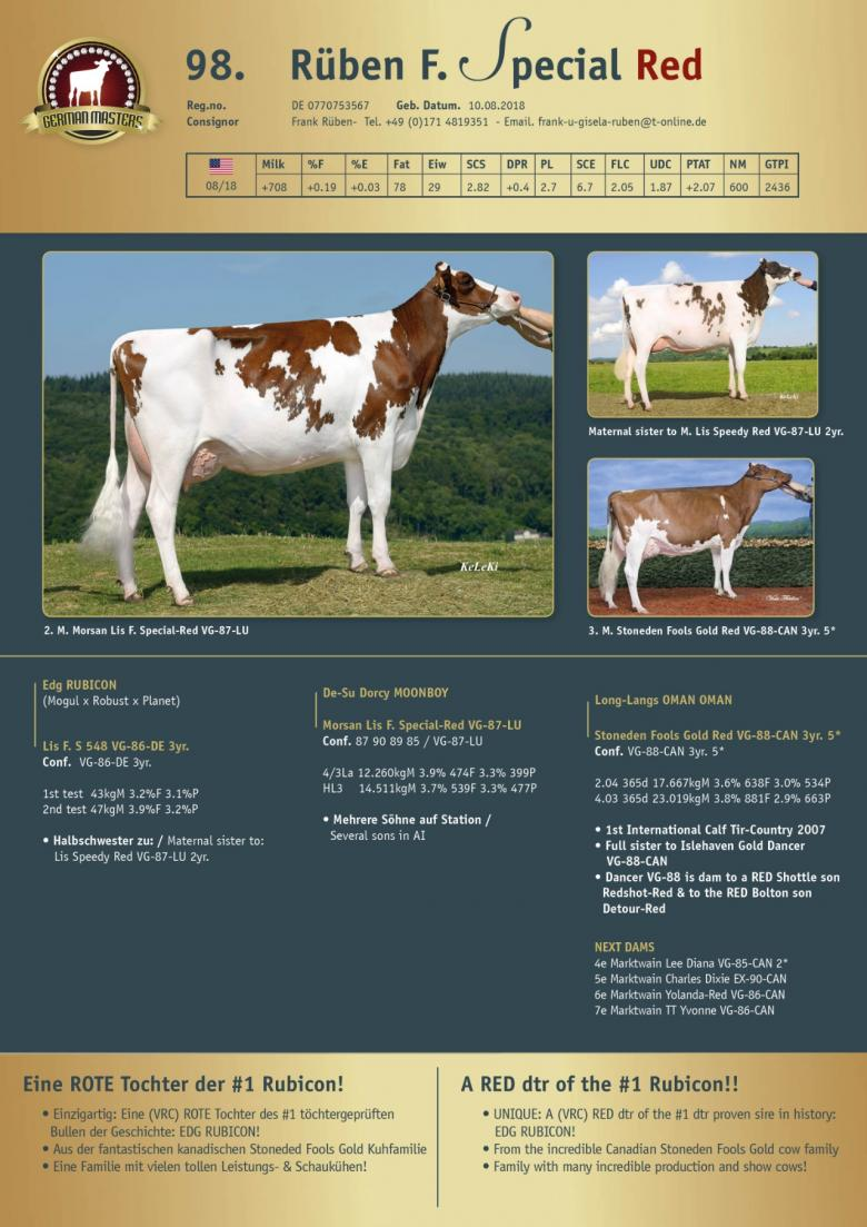 Datasheet for Lot 98. Ruben F. Special Red | Out of sale
