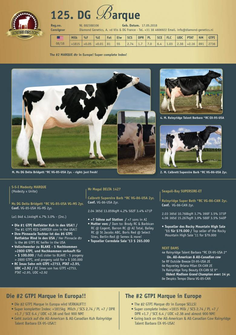 Datasheet for Lot 125. DG Barque