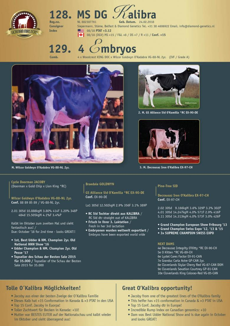 Datasheet for Lot 129. 4 embryos