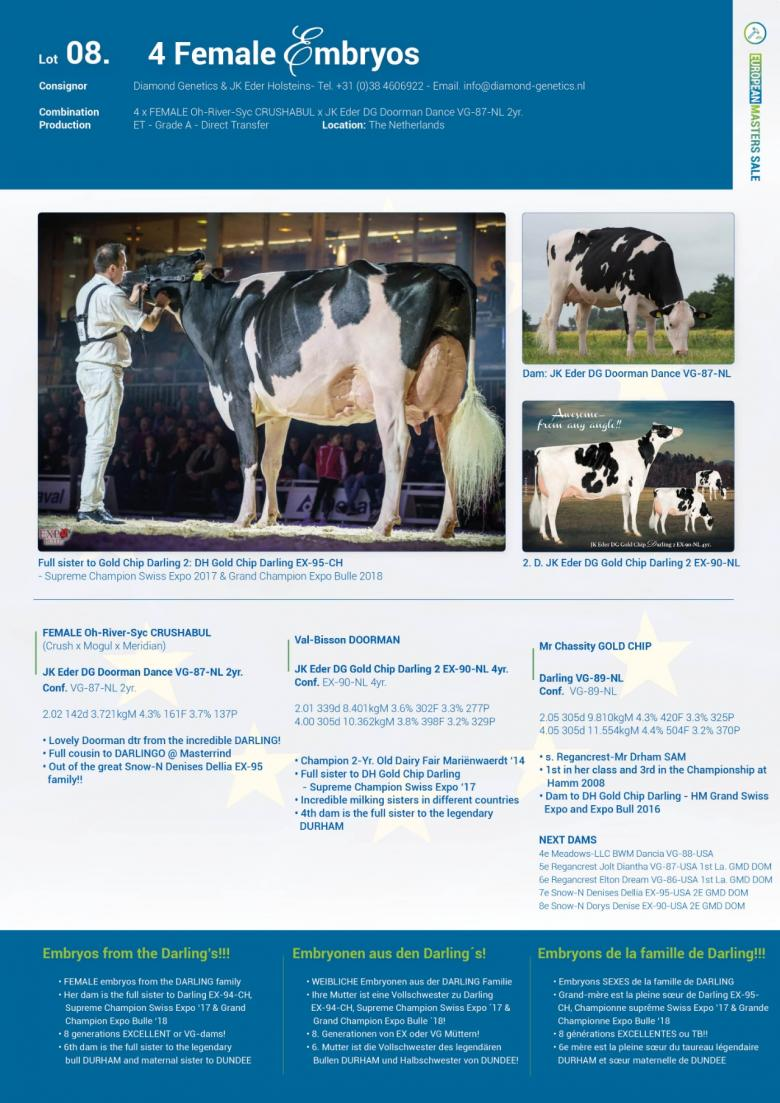 Datasheet for Lot 8. 4 FEMALE embryos