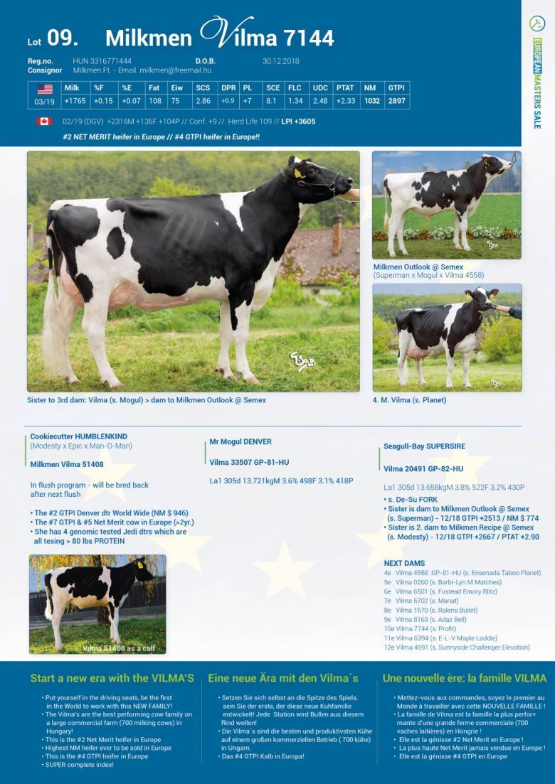 Datasheet for Lot 9. Milkmen Vilma 7144