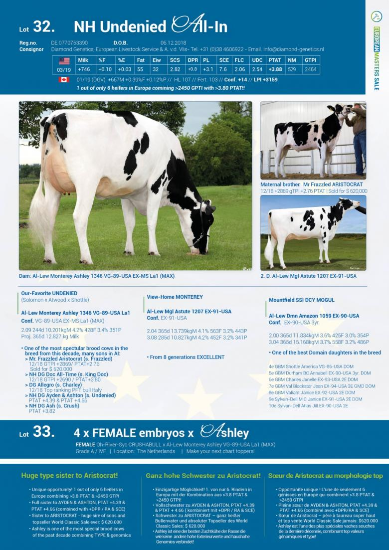 Datasheet for Lot 33. 4 FEMALE embryos