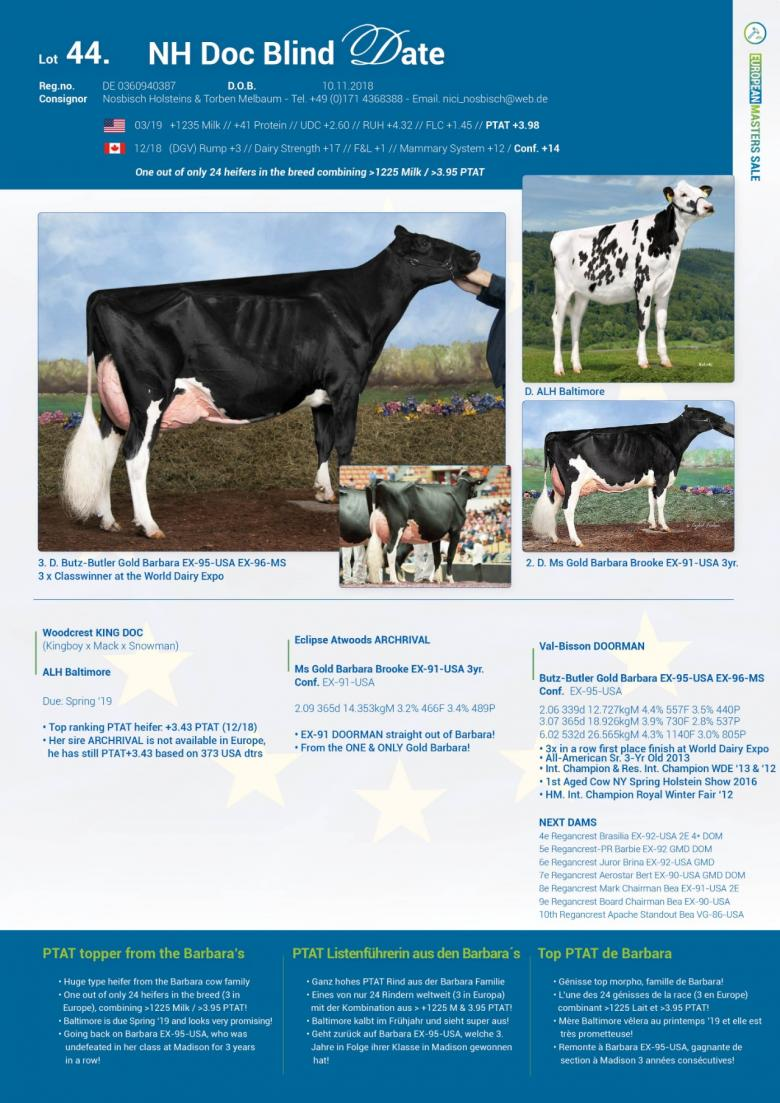 Datasheet for Lot 44. NH Doc Blind Date