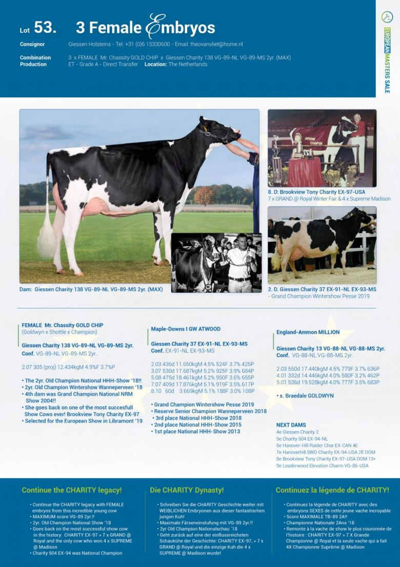 Datasheet for Lot 53. 3 FEMALE embryos