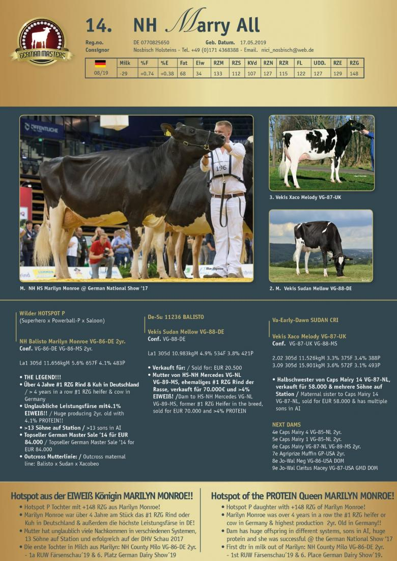 Datasheet for Lot 14. NH Marry All
