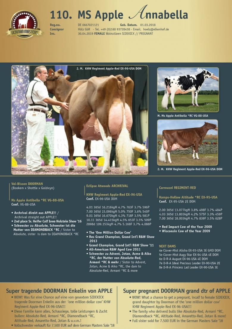 Datasheet for Lot 110. MS Apple Annabella