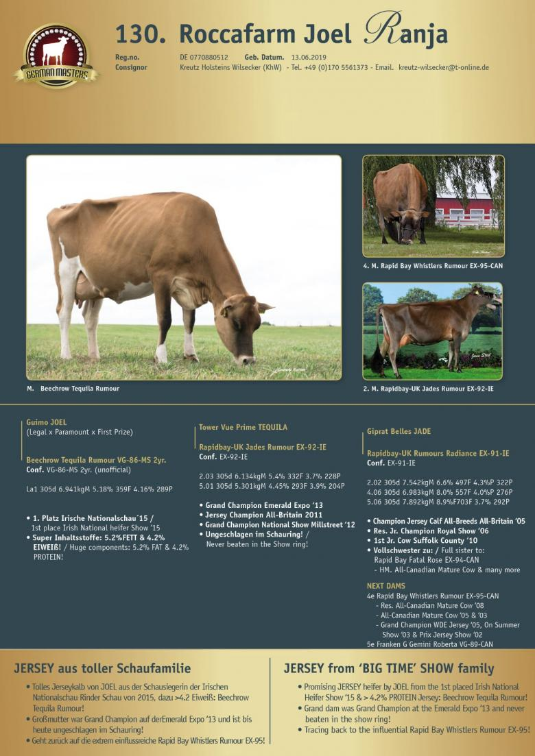 Datasheet for Lot 130. Roccafarm Joel Ranja