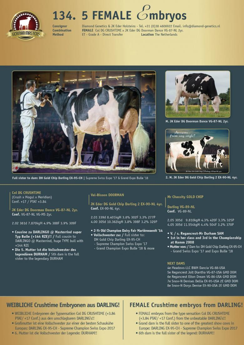 Datasheet for Lot 134. 5 FEMALE embryos