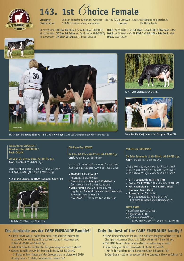 Datasheet for Lot 143. 1st Choice Female