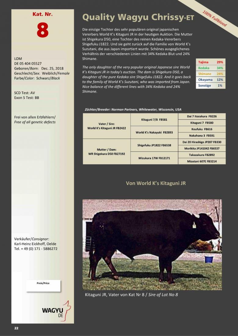 Datasheet for Lot 8. Quality Wagyu Chrissy-ET